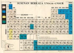 Sistem Periodik Unsur Spu Komunitas Kimia Sma   Review Ebooks