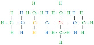Alkana Alkena Alkuna Komunitas Kimia Sma